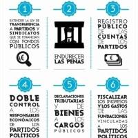 Contra la corrupción #den2013 #lasmedidasdeRajoy